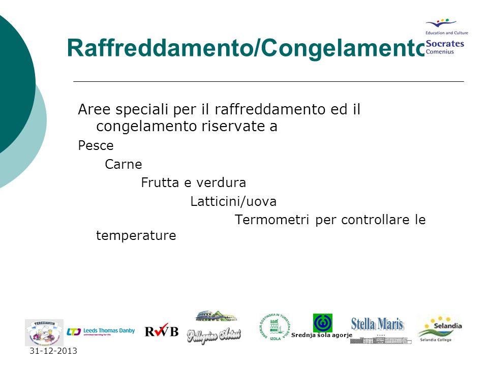31-12-2013 Raffreddamento/Congelamento Aree speciali per il raffreddamento ed il congelamento riservate a Pesce Carne Frutta e verdura Latticini/uova
