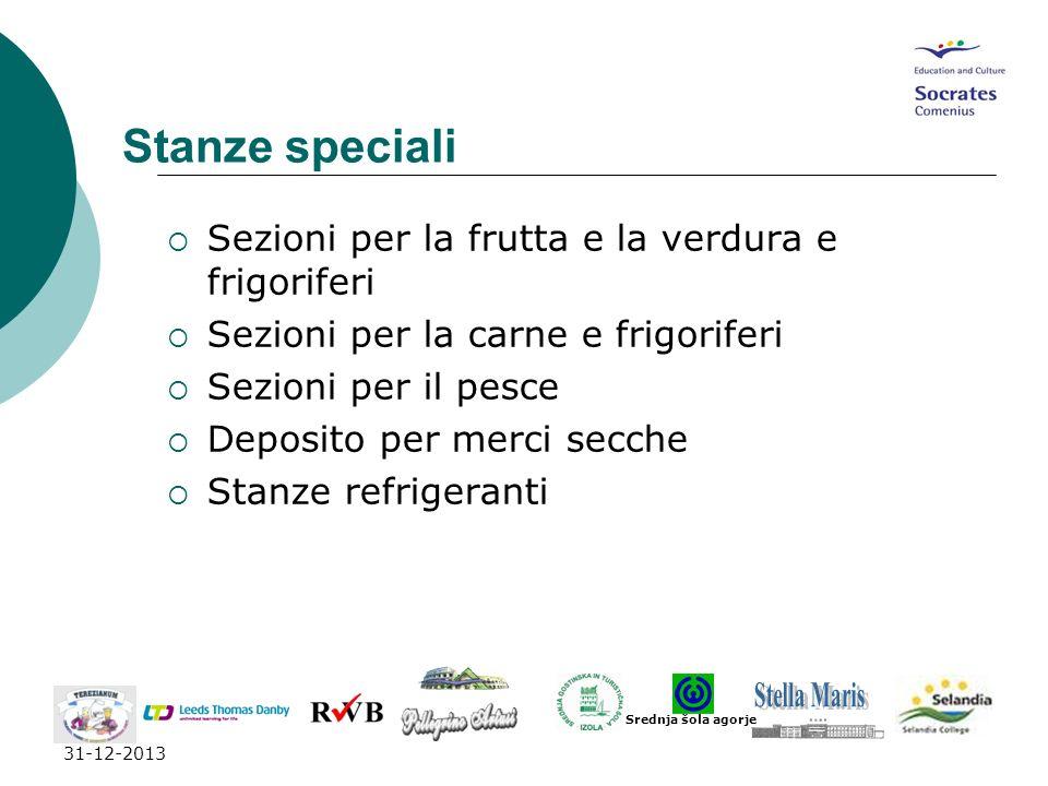 31-12-2013 Stanze speciali Sezioni per la frutta e la verdura e frigoriferi Sezioni per la carne e frigoriferi Sezioni per il pesce Deposito per merci