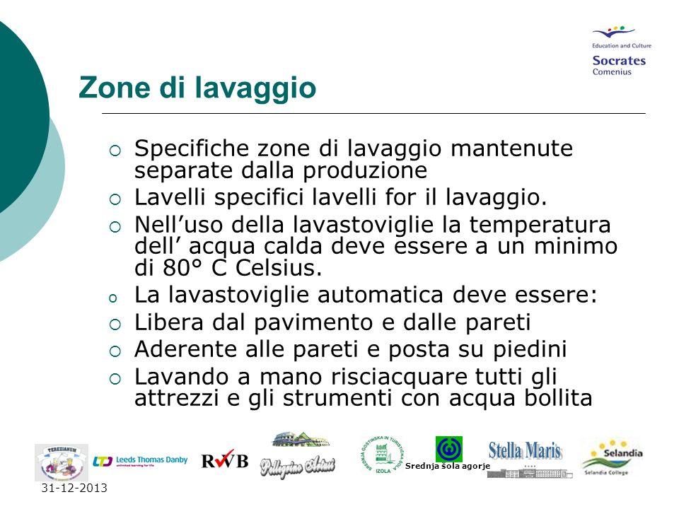 31-12-2013 Zone di lavaggio Specifiche zone di lavaggio mantenute separate dalla produzione Lavelli specifici lavelli for il lavaggio. Nelluso della l