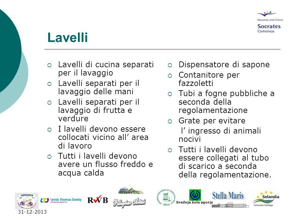 31-12-2013 Lavelli Lavelli di cucina separati per il lavaggio Lavelli separati per il lavaggio delle mani Lavelli separati per il lavaggio di frutta e