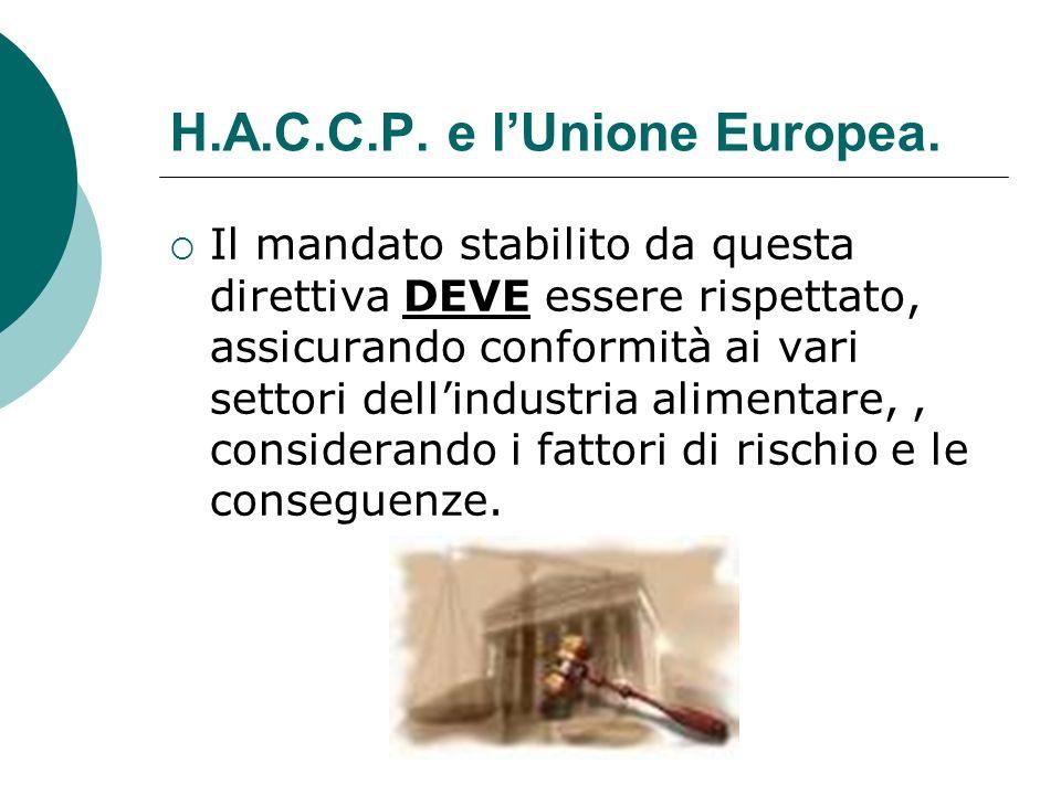 H.A.C.C.P. e lUnione Europea. Il mandato stabilito da questa direttiva DEVE essere rispettato, assicurando conformità ai vari settori dellindustria al