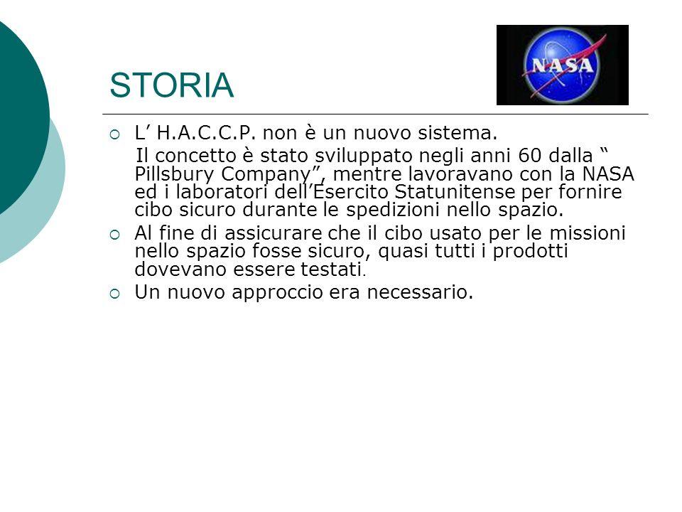 STORIA L H.A.C.C.P. non è un nuovo sistema. Il concetto è stato sviluppato negli anni 60 dalla Pillsbury Company, mentre lavoravano con la NASA ed i l