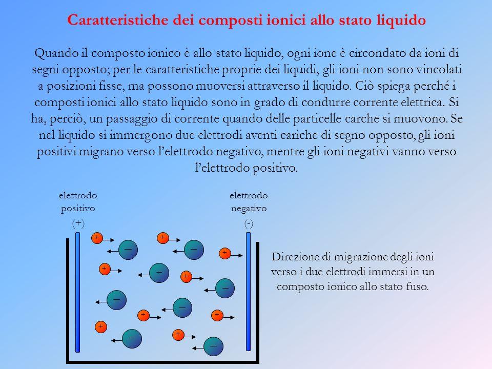 Caratteristiche dei composti ionici allo stato liquido Quando il composto ionico è allo stato liquido, ogni ione è circondato da ioni di segni opposto