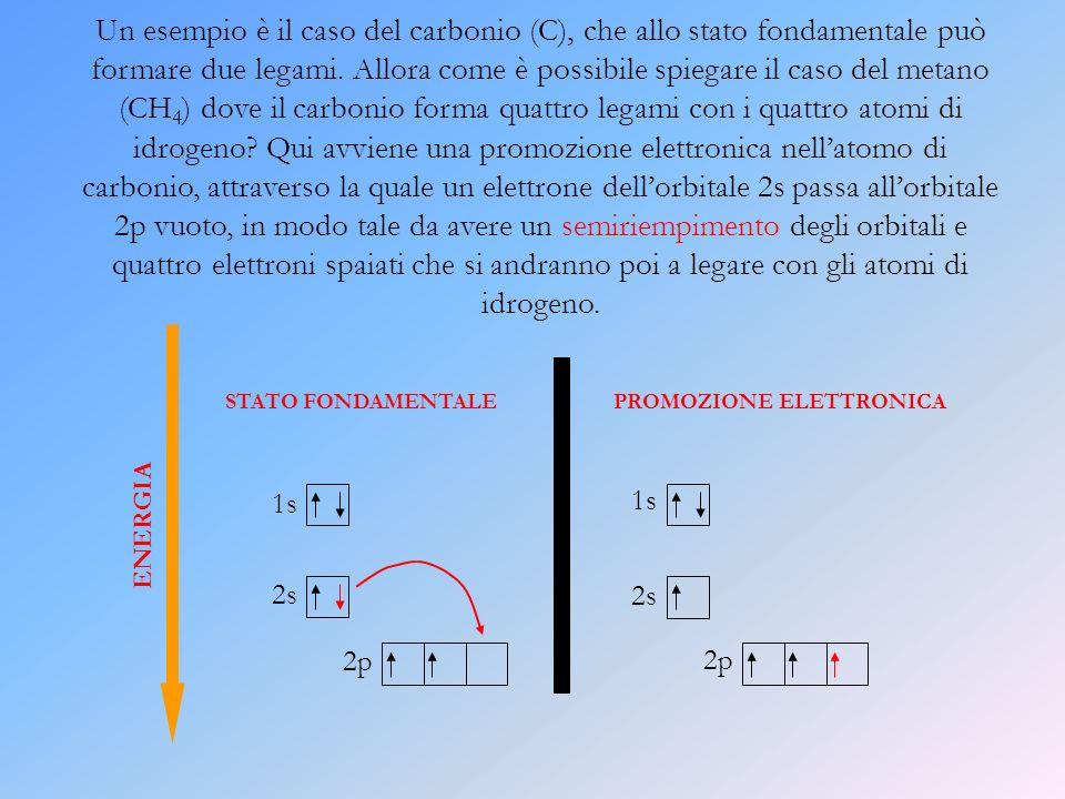 Un esempio è il caso del carbonio (C), che allo stato fondamentale può formare due legami. Allora come è possibile spiegare il caso del metano (CH 4 )