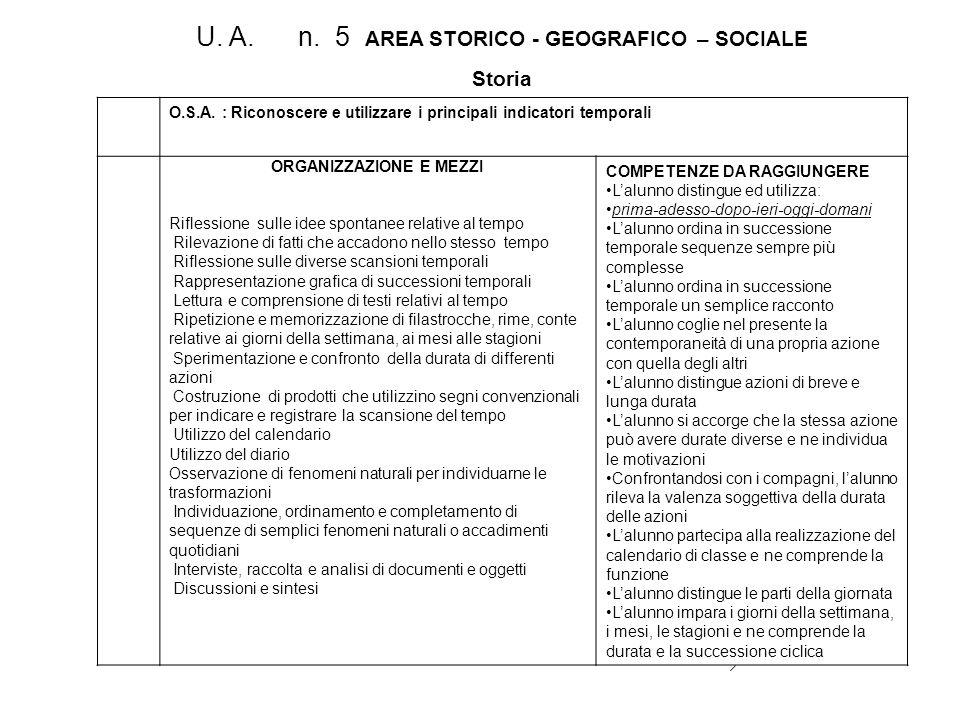 U. A. n. 5 AREA STORICO - GEOGRAFICO – SOCIALE Storia O.S.A. : Riconoscere e utilizzare i principali indicatori temporali ORGANIZZAZIONE E MEZZI Rifle