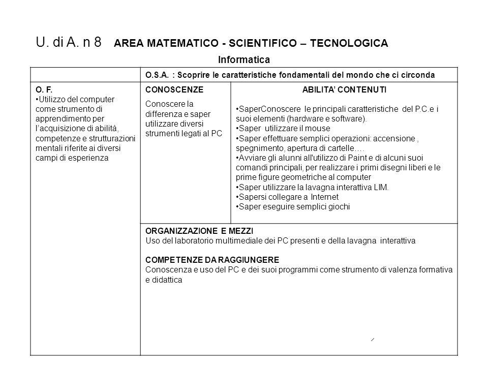 U. di A. n 8 AREA MATEMATICO - SCIENTIFICO – TECNOLOGICA Informatica O.S.A. : Scoprire le caratteristiche fondamentali del mondo che ci circonda O. F.