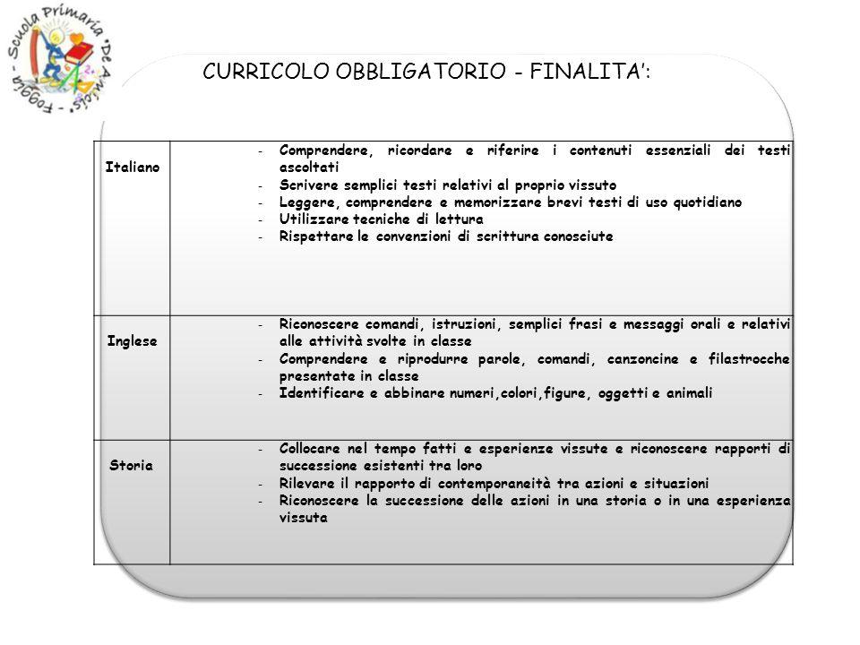 Italiano - Comprendere, ricordare e riferire i contenuti essenziali dei testi ascoltati - Scrivere semplici testi relativi al proprio vissuto - Legger