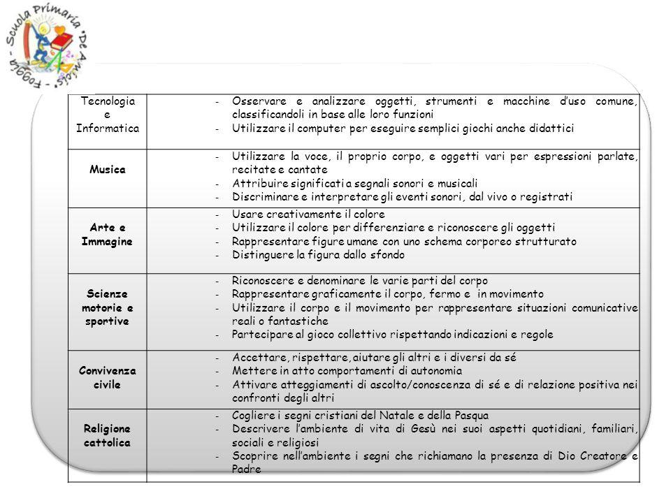 P.S.P.Piano di Studi Personalizzato Classi 1^ a.s.
