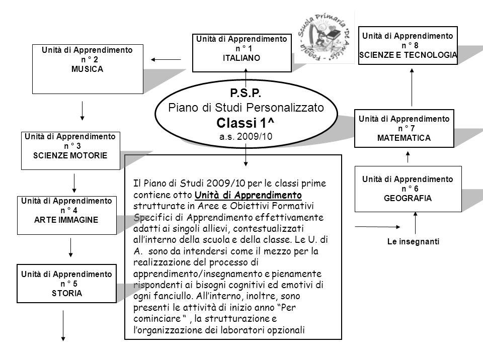 P.S.P. Piano di Studi Personalizzato Classi 1^ a.s. 2009/10 Il Piano di Studi 2009/10 per le classi prime contiene otto Unità di Apprendimento struttu