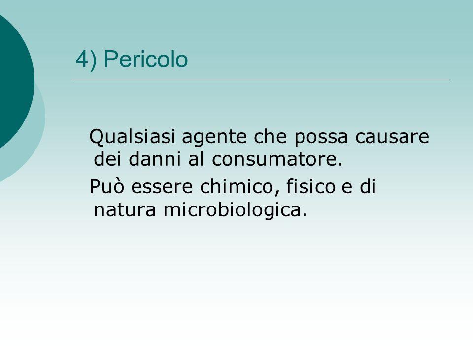 4) Pericolo Qualsiasi agente che possa causare dei danni al consumatore. Può essere chimico, fisico e di natura microbiologica.