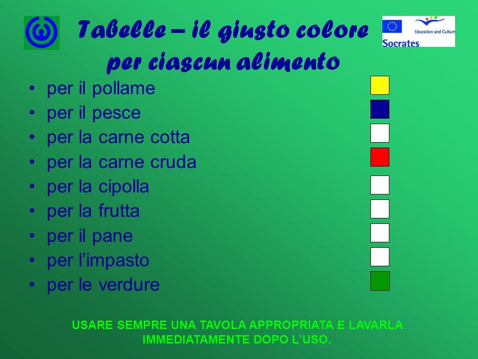 Tabelle – il giusto colore per ciascun alimento per il pollame per il pesce per la carne cotta per la carne cruda per la cipolla per la frutta per il