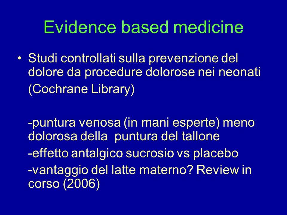 Conclusioni E BENE ricercare e trattare il dolore in un neonato infelice I risultati migliori si ottengono combinando le interventi farmacologici e non (contenimento etc) Oggetto di ricerca: dosaggi ottimali, la farmacodinamica, la sicurezza degli interventi farmacologici
