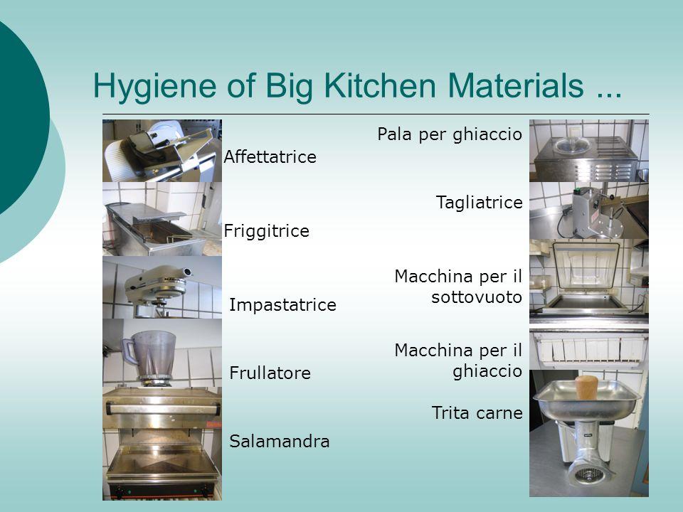 Hygiene of Big Kitchen Materials... Salamandra Macchina per il sottovuoto Affettatrice Friggitrice Pala per ghiaccio Tagliatrice Impastatrice Frullato