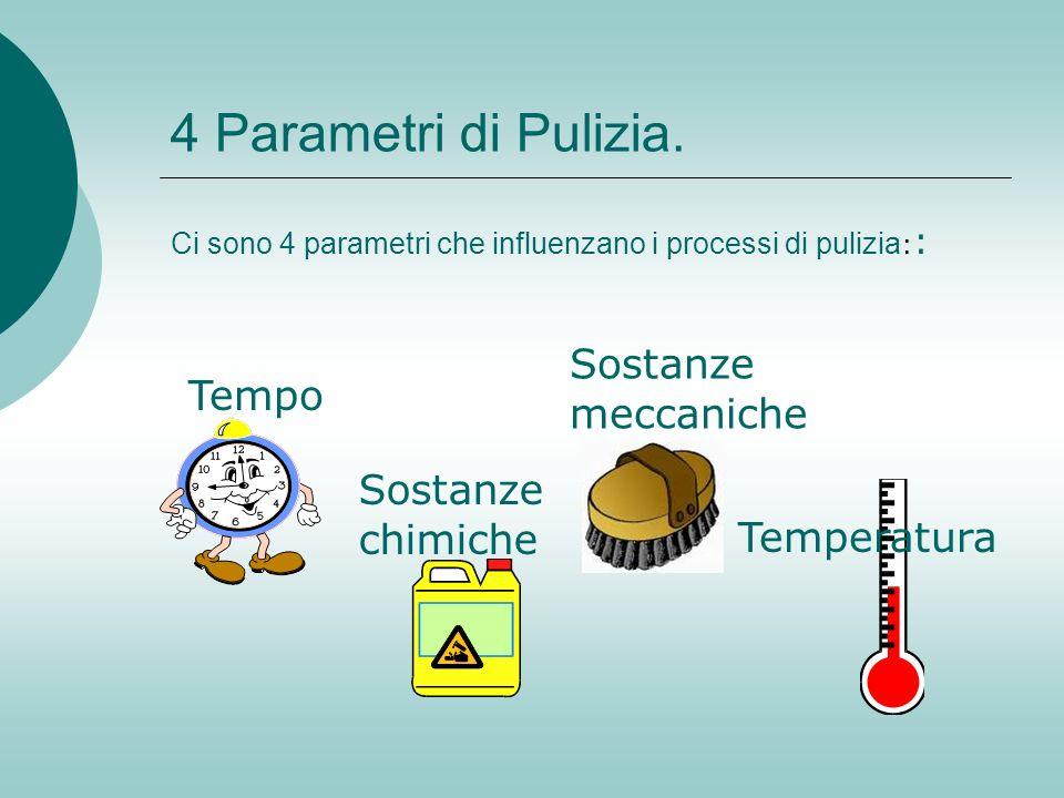 4 Parametri di Pulizia. Ci sono 4 parametri che influenzano i processi di pulizia : : Tempo Sostanze chimiche Sostanze meccaniche Temperatura