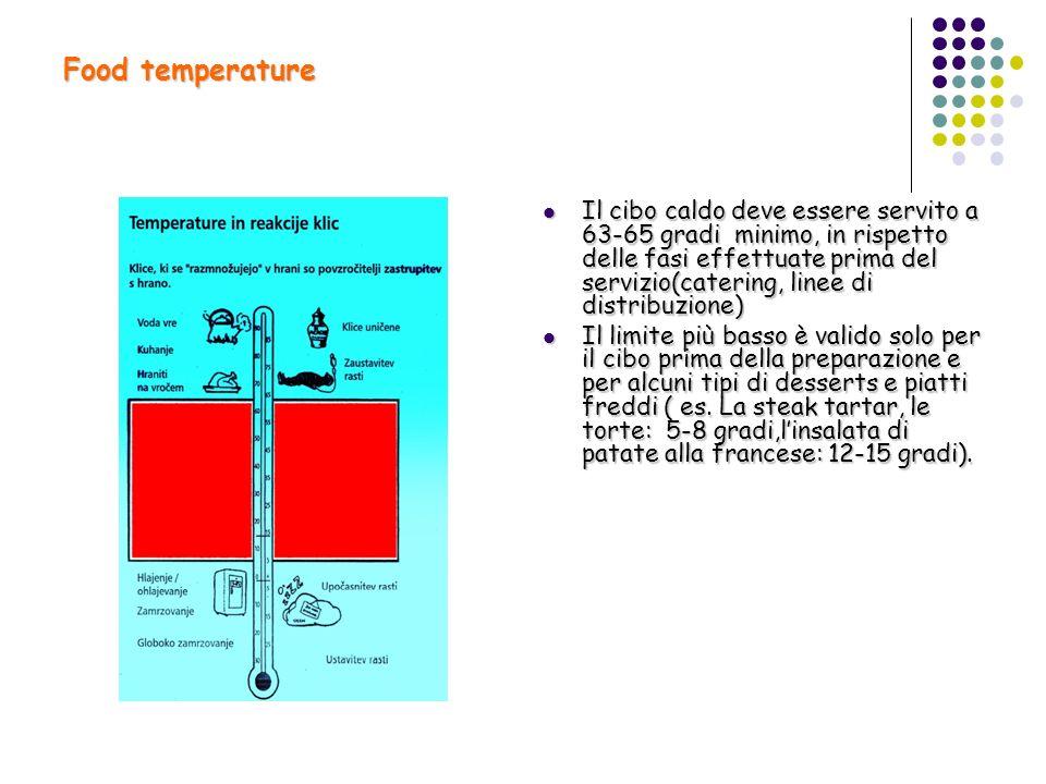 Food temperature Il cibo caldo deve essere servito a 63-65 gradi minimo, in rispetto delle fasi effettuate prima del servizio(catering, linee di distr