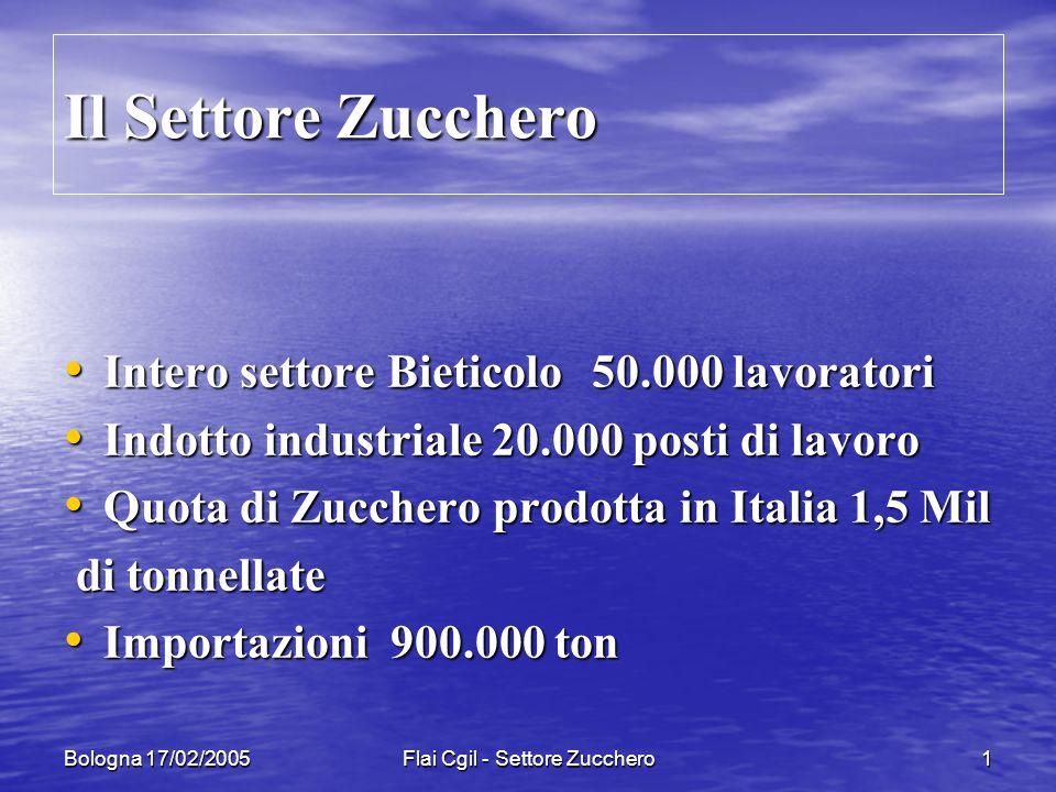 Bologna 17/02/2005Flai Cgil - Settore Zucchero1 Il Settore Zucchero Intero settore Bieticolo 50.000 lavoratori Intero settore Bieticolo 50.000 lavoratori Indotto industriale 20.000 posti di lavoro Indotto industriale 20.000 posti di lavoro Quota di Zucchero prodotta in Italia 1,5 Mil Quota di Zucchero prodotta in Italia 1,5 Mil di tonnellate di tonnellate Importazioni 900.000 ton Importazioni 900.000 ton