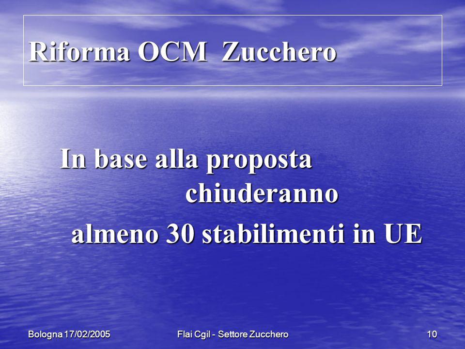 Bologna 17/02/2005Flai Cgil - Settore Zucchero10 Riforma OCM Zucchero In base alla proposta chiuderanno In base alla proposta chiuderanno almeno 30 stabilimenti in UE almeno 30 stabilimenti in UE