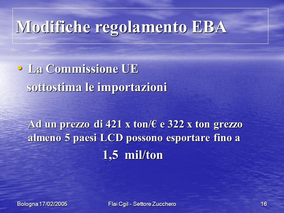 Bologna 17/02/2005Flai Cgil - Settore Zucchero16 La Commissione UE La Commissione UE sottostima le importazioni sottostima le importazioni Ad un prezzo di 421 x ton/ e 322 x ton grezzo almeno 5 paesi LCD possono esportare fino a 1,5 mil/ton Modifiche regolamento EBA