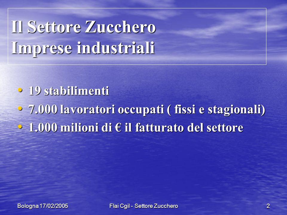 Bologna 17/02/2005Flai Cgil - Settore Zucchero2 Il Settore Zucchero Imprese industriali 19 stabilimenti 19 stabilimenti 7.000 lavoratori occupati ( fissi e stagionali) 7.000 lavoratori occupati ( fissi e stagionali) 1.000 milioni di il fatturato del settore 1.000 milioni di il fatturato del settore