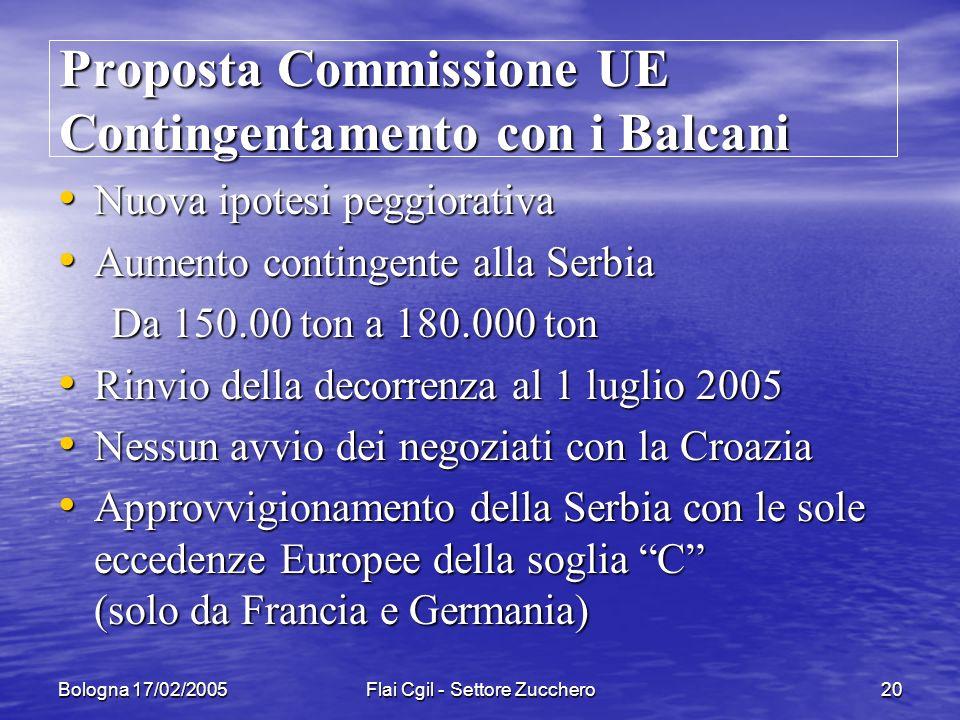 Bologna 17/02/2005Flai Cgil - Settore Zucchero20 Proposta Commissione UE Contingentamento con i Balcani Nuova ipotesi peggiorativa Nuova ipotesi peggiorativa Aumento contingente alla Serbia Aumento contingente alla Serbia Da 150.00 ton a 180.000 ton Da 150.00 ton a 180.000 ton Rinvio della decorrenza al 1 luglio 2005 Rinvio della decorrenza al 1 luglio 2005 Nessun avvio dei negoziati con la Croazia Nessun avvio dei negoziati con la Croazia Approvvigionamento della Serbia con le sole eccedenze Europee della soglia C (solo da Francia e Germania) Approvvigionamento della Serbia con le sole eccedenze Europee della soglia C (solo da Francia e Germania)