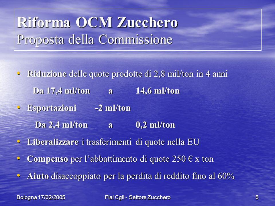 Bologna 17/02/2005Flai Cgil - Settore Zucchero5 Riforma OCM Zucchero Proposta della Commissione Riduzione delle quote prodotte di 2,8 mil/ton in 4 anni Riduzione delle quote prodotte di 2,8 mil/ton in 4 anni Da 17,4 ml/ton a 14,6 ml/ton Da 17,4 ml/ton a 14,6 ml/ton Esportazioni -2 ml/ton Esportazioni -2 ml/ton Da 2,4 ml/ton a 0,2 ml/ton Da 2,4 ml/ton a 0,2 ml/ton Liberalizzare i trasferimenti di quote nella EU Liberalizzare i trasferimenti di quote nella EU Compenso per labbattimento di quote 250 x ton Compenso per labbattimento di quote 250 x ton Aiuto disaccoppiato per la perdita di reddito fino al 60% Aiuto disaccoppiato per la perdita di reddito fino al 60%