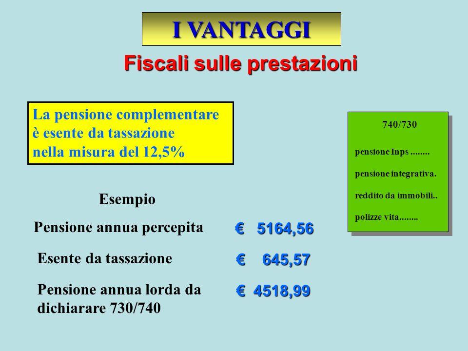 I VANTAGGI La pensione complementare è esente da tassazione nella misura del 12,5% Esempio Pensione annua percepita Pensione annua lorda da dichiarare