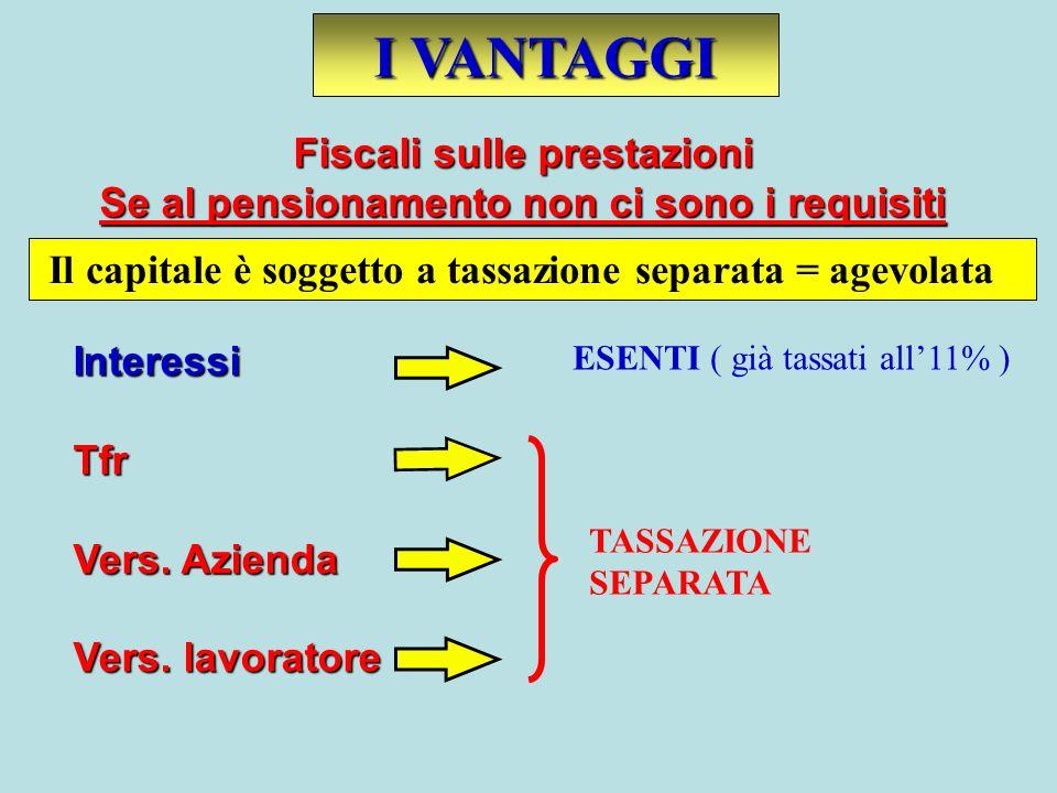 I VANTAGGI Il capitale è soggetto a tassazione separata = agevolata TASSAZIONE SEPARATA ESENTI ( già tassati all11% ) Fiscali sulle prestazioni Se al