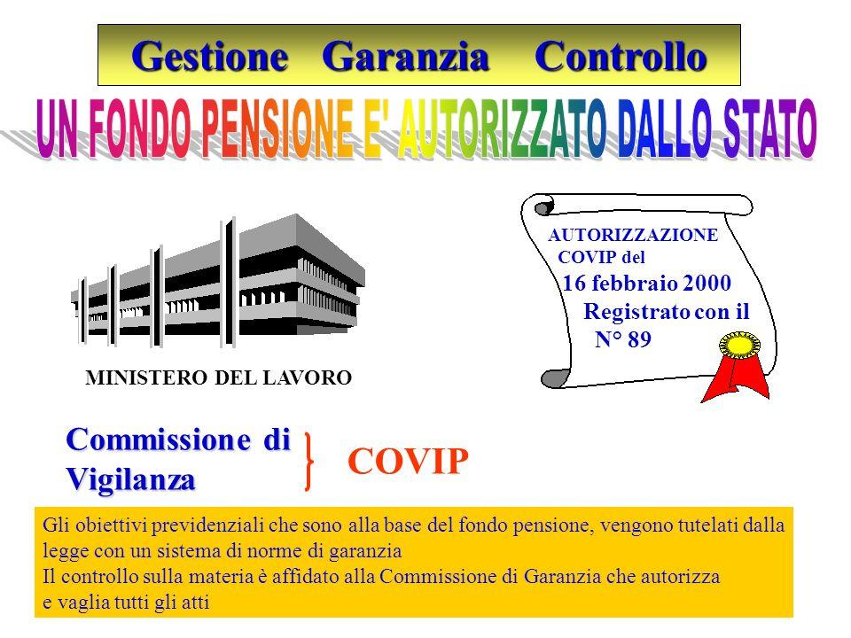 MINISTERO DEL LAVORO AUTORIZZAZIONE COVIP del 16 febbraio 2000 Registrato con il N° 89 Commissione di Vigilanza Gli obiettivi previdenziali che sono a