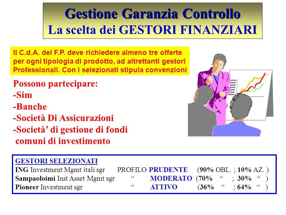 Gestione Garanzia Controllo La scelta dei GESTORI FINANZIARI Possono partecipare: -Sim -Banche -Società Di Assicurazioni -Società di gestione di fondi