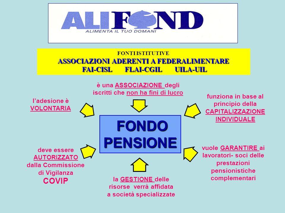 FONDO PENSIONE è una ASSOCIAZIONE degli iscritti che non ha fini di lucro ladesione è VOLONTARIA funziona in base al principio della CAPITALIZZAZIONE