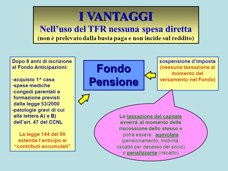 sospensione dimposta (nessuna tassazione al momento del versamento nel Fondo) I VANTAGGI Nelluso del TFR nessuna spesa diretta (non è prelevato dalla