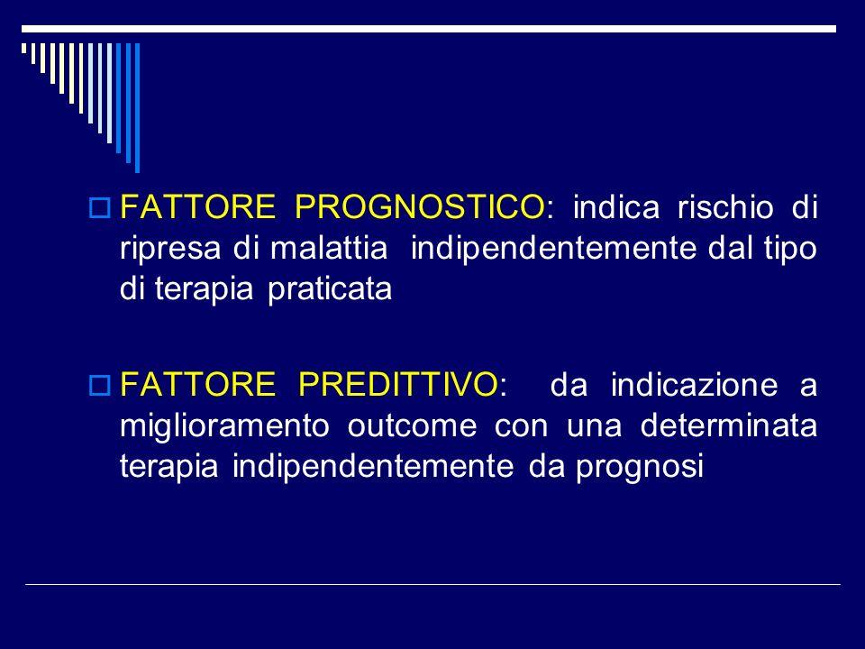 FATTORE PROGNOSTICO: indica rischio di ripresa di malattia indipendentemente dal tipo di terapia praticata FATTORE PREDITTIVO: da indicazione a miglioramento outcome con una determinata terapia indipendentemente da prognosi
