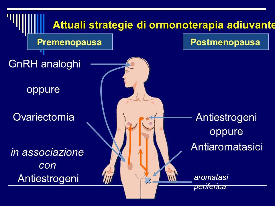 Postmenopausa GnRH analoghi Antiestrogeni oppure Antiestrogeni Antiaromatasici aromatasi periferica Ovariectomia Attuali strategie di ormonoterapia adiuvante Premenopausa in associazione con oppure