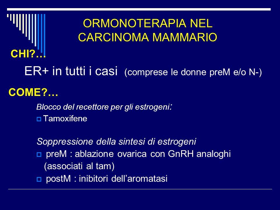ORMONOTERAPIA NEL CARCINOMA MAMMARIO COME?… Blocco del recettore per gli estrogeni : Tamoxifene Soppressione della sintesi di estrogeni preM : ablazio