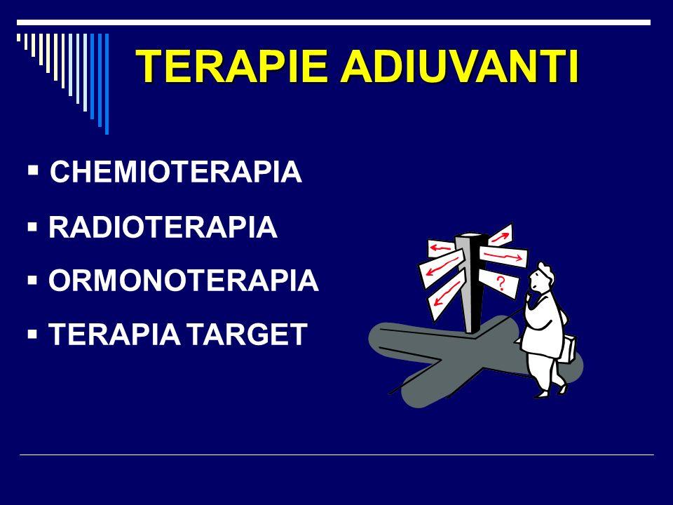 CHEMIOTERAPIA RADIOTERAPIA ORMONOTERAPIA TERAPIA TARGET TERAPIE ADIUVANTI