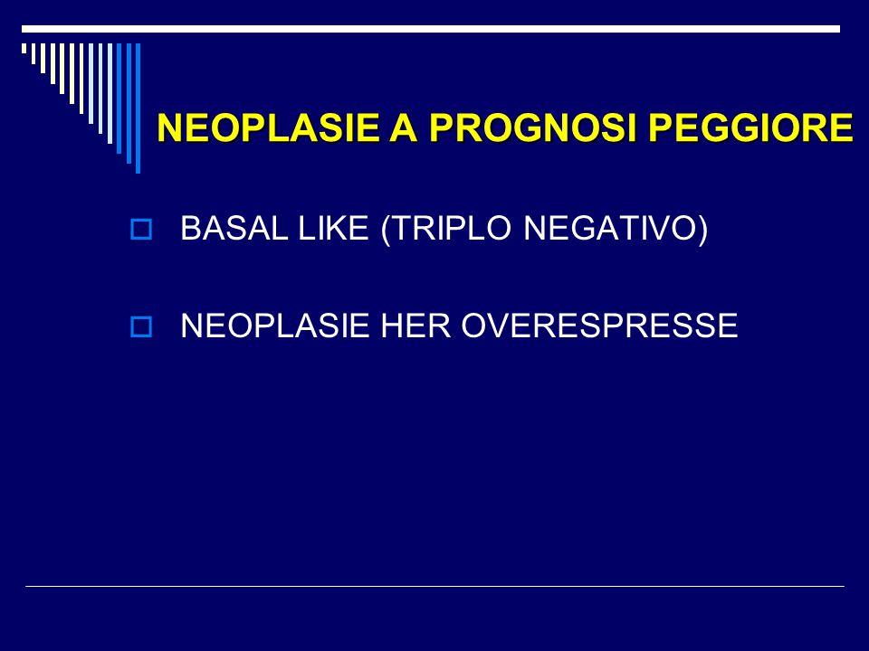 NEOPLASIE A PROGNOSI PEGGIORE BASAL LIKE (TRIPLO NEGATIVO) NEOPLASIE HER OVERESPRESSE