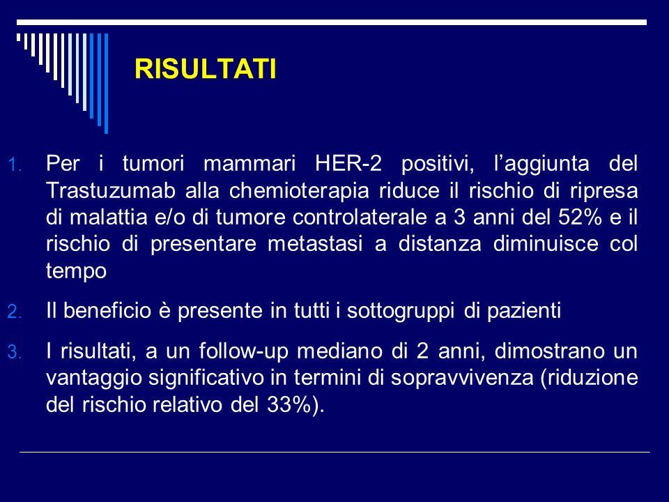 RISULTATI 1. Per i tumori mammari HER-2 positivi, laggiunta del Trastuzumab alla chemioterapia riduce il rischio di ripresa di malattia e/o di tumore