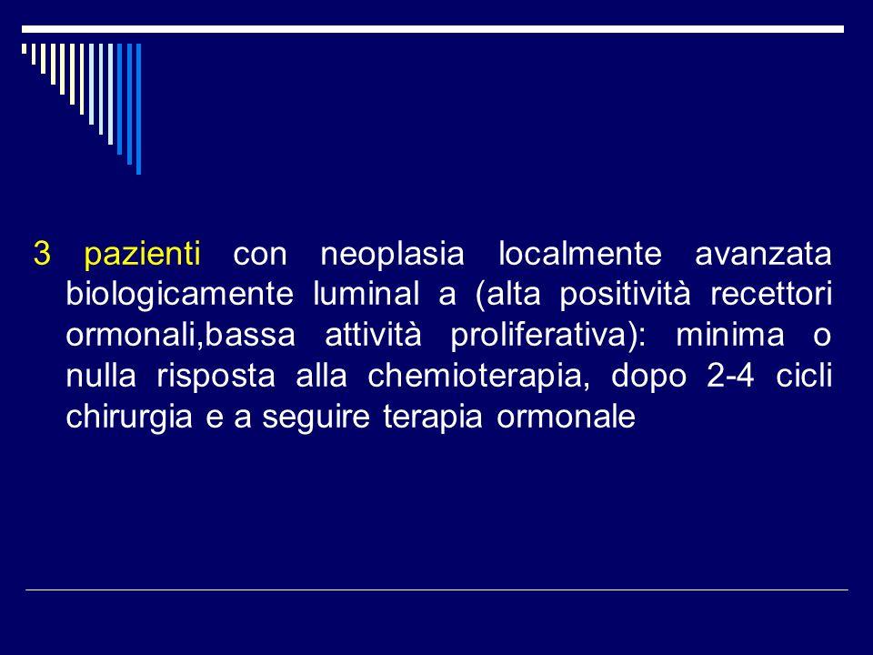 3 pazienti con neoplasia localmente avanzata biologicamente luminal a (alta positività recettori ormonali,bassa attività proliferativa): minima o nulla risposta alla chemioterapia, dopo 2-4 cicli chirurgia e a seguire terapia ormonale