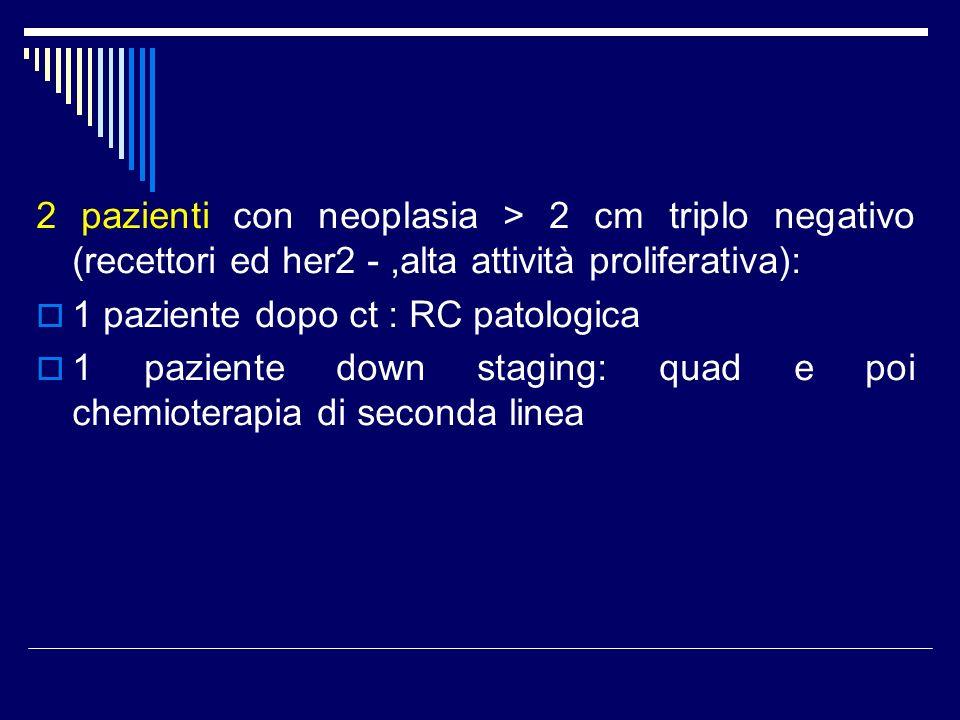 2 pazienti con neoplasia > 2 cm triplo negativo (recettori ed her2 -,alta attività proliferativa): 1 paziente dopo ct : RC patologica 1 paziente down staging: quad e poi chemioterapia di seconda linea