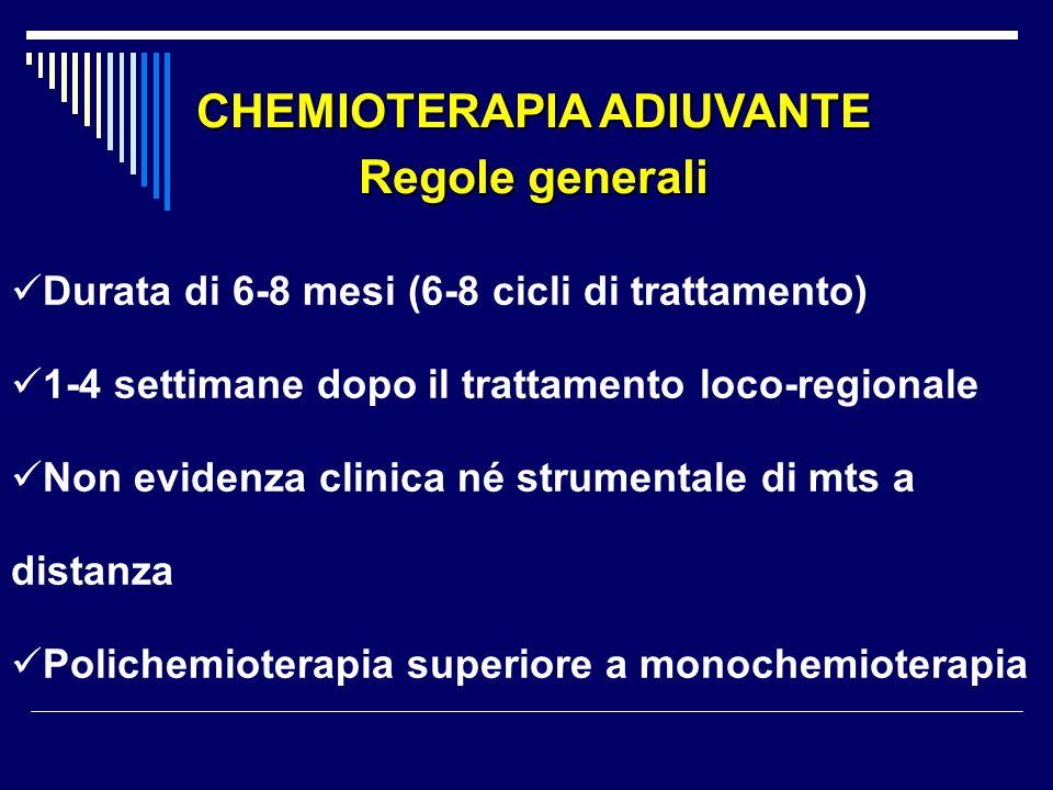 CHEMIOTERAPIA ADIUVANTE Regole generali Durata di 6-8 mesi (6-8 cicli di trattamento) 1-4 settimane dopo il trattamento loco-regionale Non evidenza clinica né strumentale di mts a distanza Polichemioterapia superiore a monochemioterapia