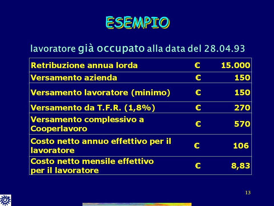 12 lavoratore di prima occupazione dopo il 28.04.93 ESEMPIOESEMPIO