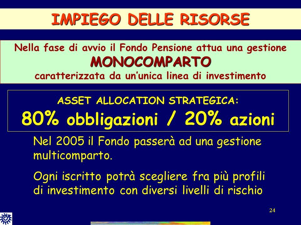 23 La Gestione Finanziaria il Fondo Pensione: raccoglie i contributi, investe il patrimonio, valorizza i conti individuali degli iscritti. COOPERLAVOR