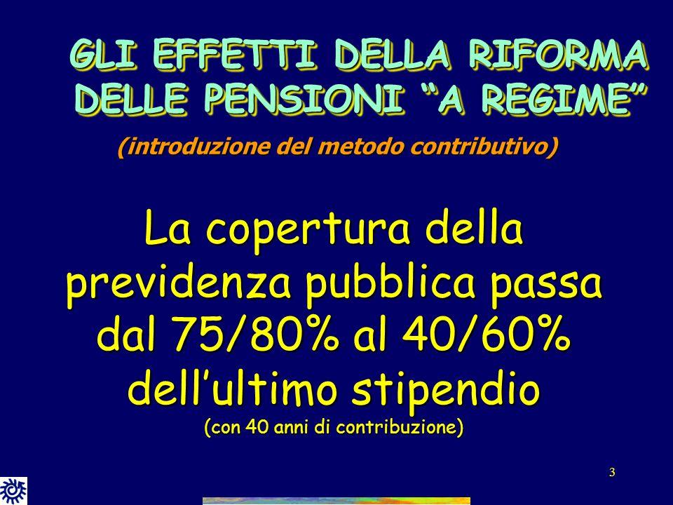 3 GLI EFFETTI DELLA RIFORMA DELLE PENSIONI A REGIME (introduzione del metodo contributivo) La copertura della previdenza pubblica passa dal 75/80% al 40/60% dellultimo stipendio (con 40 anni di contribuzione)