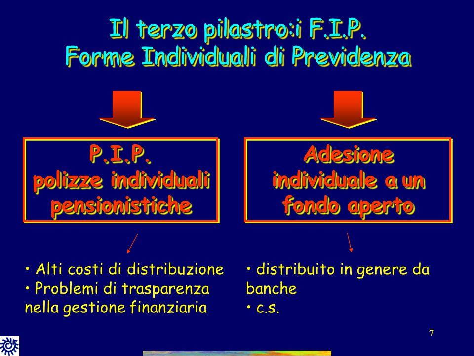 7 Il terzo pilastro:i F.I.P.Forme Individuali di Previdenza P.I.P.