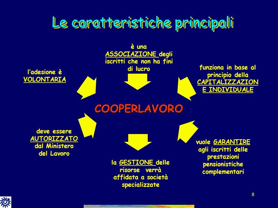 7 Il terzo pilastro:i F.I.P. Forme Individuali di Previdenza P.I.P. polizze individuali pensionistiche P.I.P. Adesione individuale aun Adesione indivi