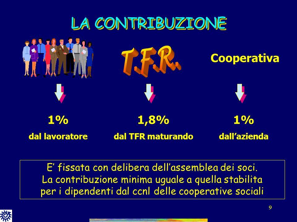 8 COOPERLAVORO è una ASSOCIAZIONE degli iscritti che non ha fini di lucro ladesione è VOLONTARIA funziona in base al principio della CAPITALIZZAZION E
