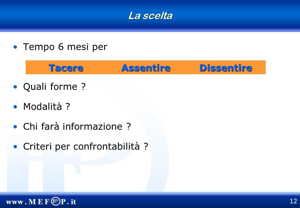 www. M E F P. it 12 La scelta Tempo 6 mesi per Quali forme .