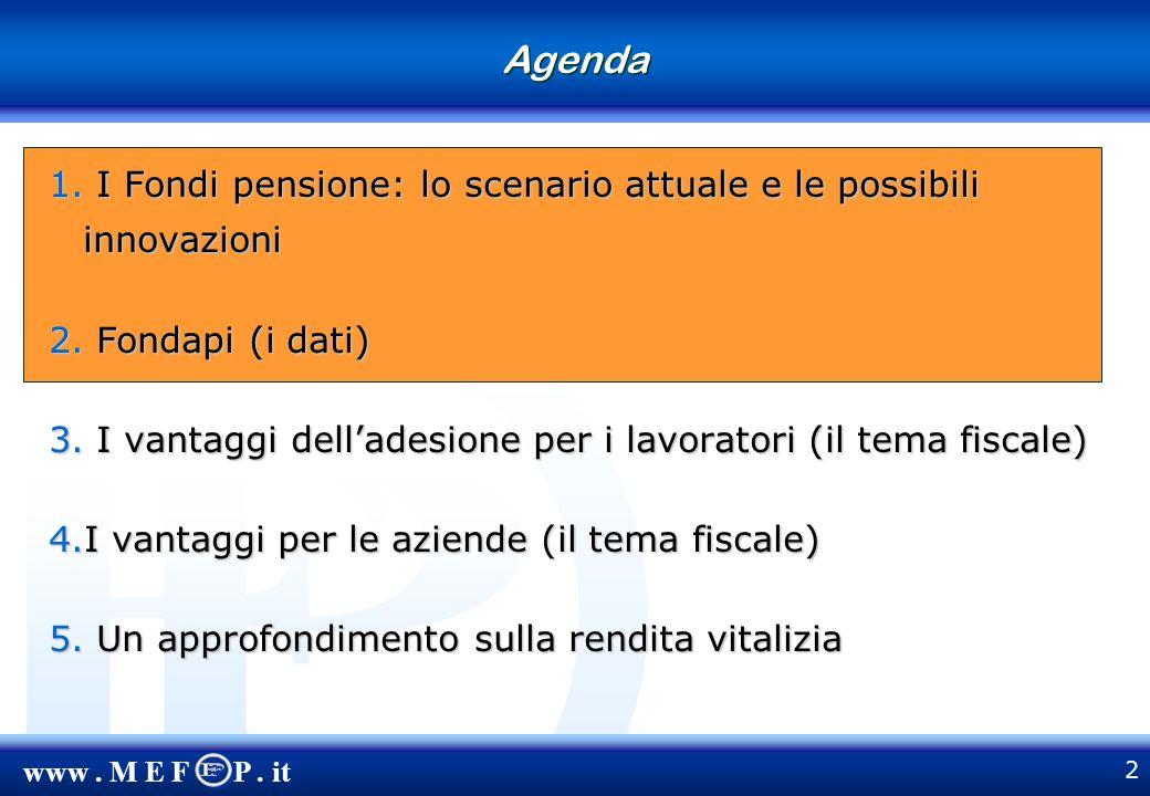 www. M E F P. it 2 Agenda 1. I Fondi pensione: lo scenario attuale e le possibili innovazioni 2.