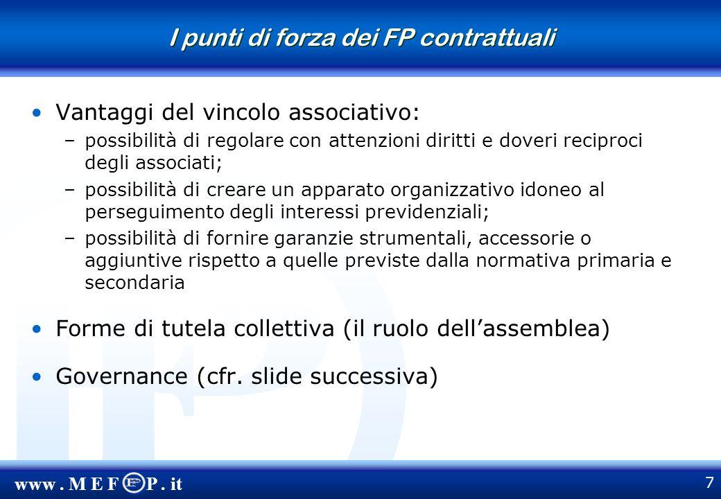 www. M E F P. it I dati di Fondapi