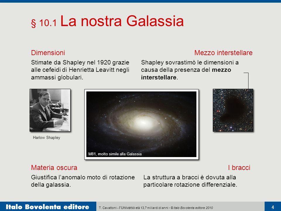 T. Cavattoni - lUniverso età 13,7 miliardi di anni - © Italo Bovolenta editore 2010 4 § 10.1 La nostra Galassia Materia oscura Giustifica lanomalo mot